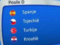 Uitslag voorspellen EK 2016 Turkije - Kroatië: 2.00 op beide teams scoren